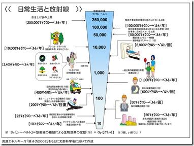 example_01